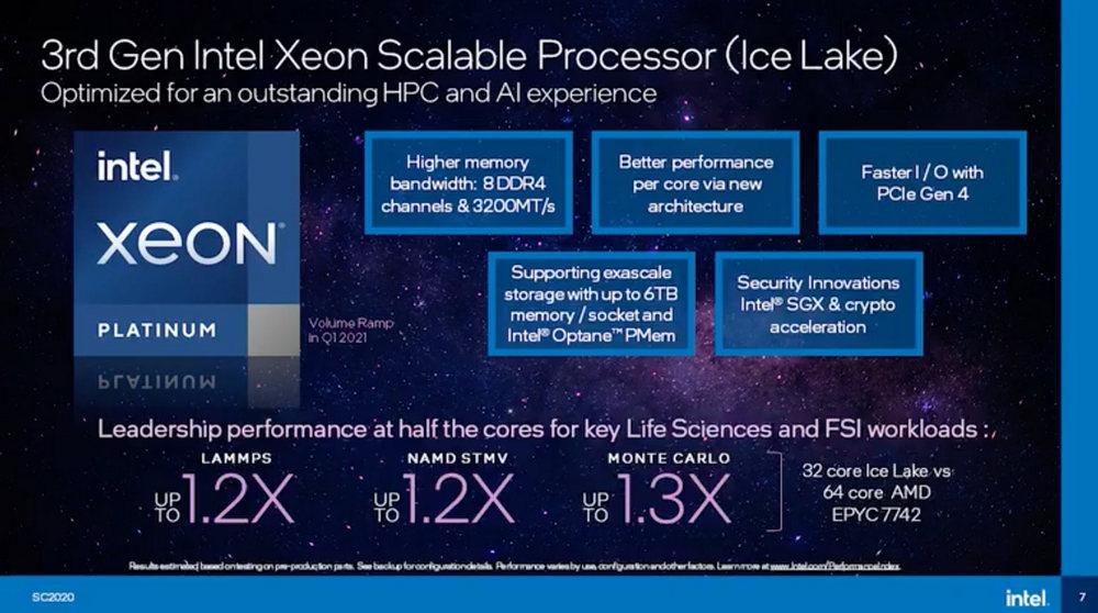 1605676720 861 Intel Ice Lake SP ils disent quil est 30 plus puissant