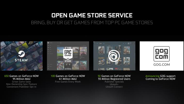 1605795665 387 Fortnite reviendra sur iOS par la main de GeForce Now