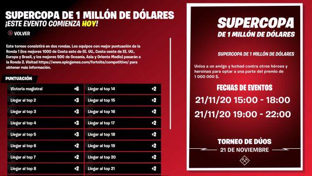 fortnite chapitre 2 saison 4 marvel knockout super series super cup 1 million de dollars date heure comment regarder participer