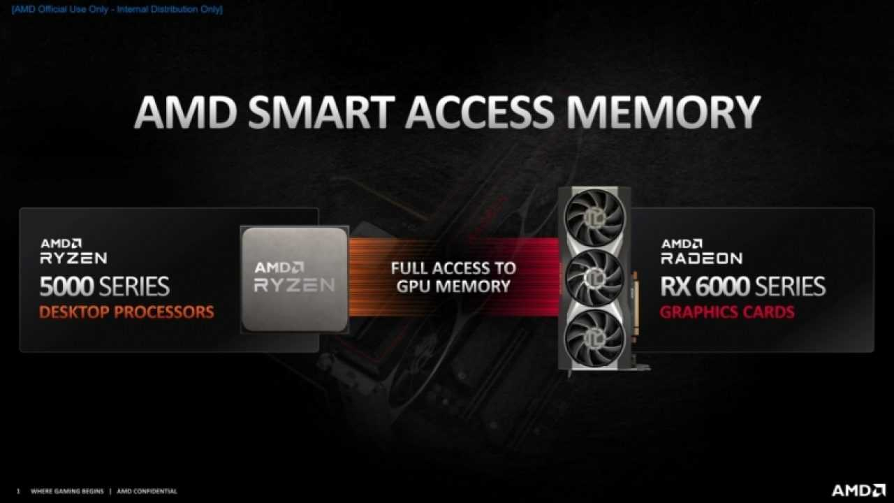 La mémoire Smart Access pourrait atteindre le chipset AMD 400 Series