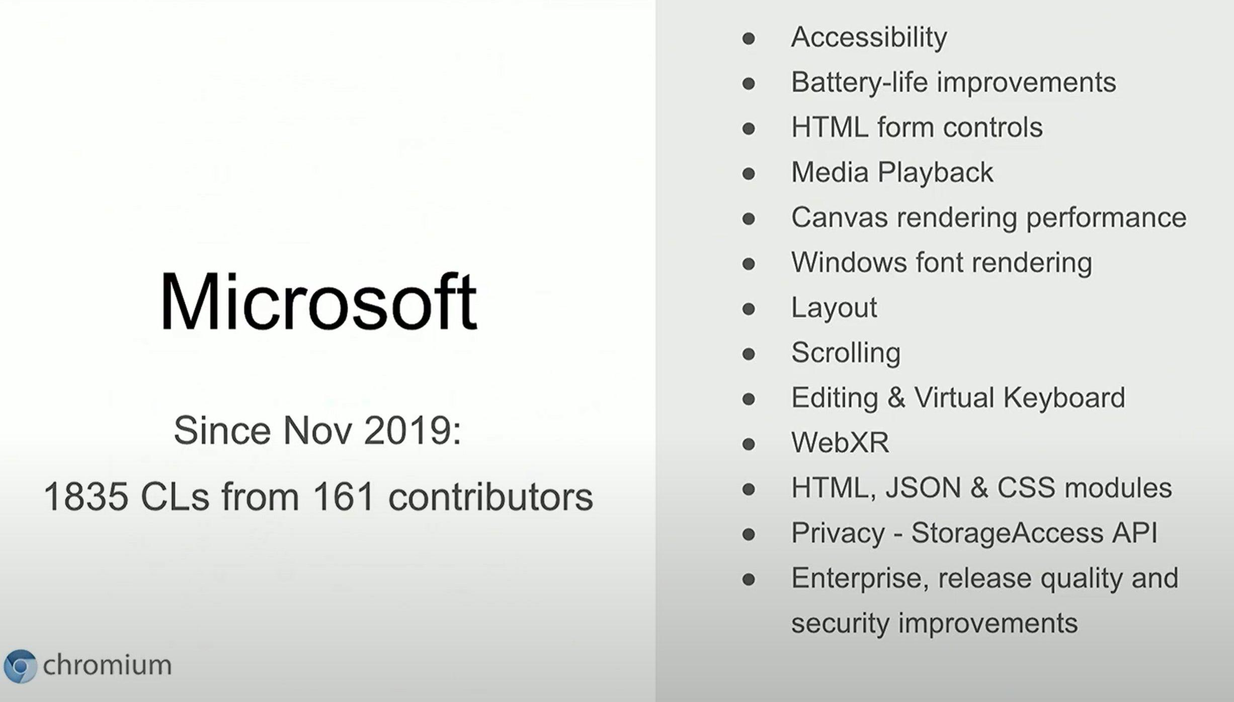 Liste des modifications clés apportées par Microsoft au moteur Google Chrome