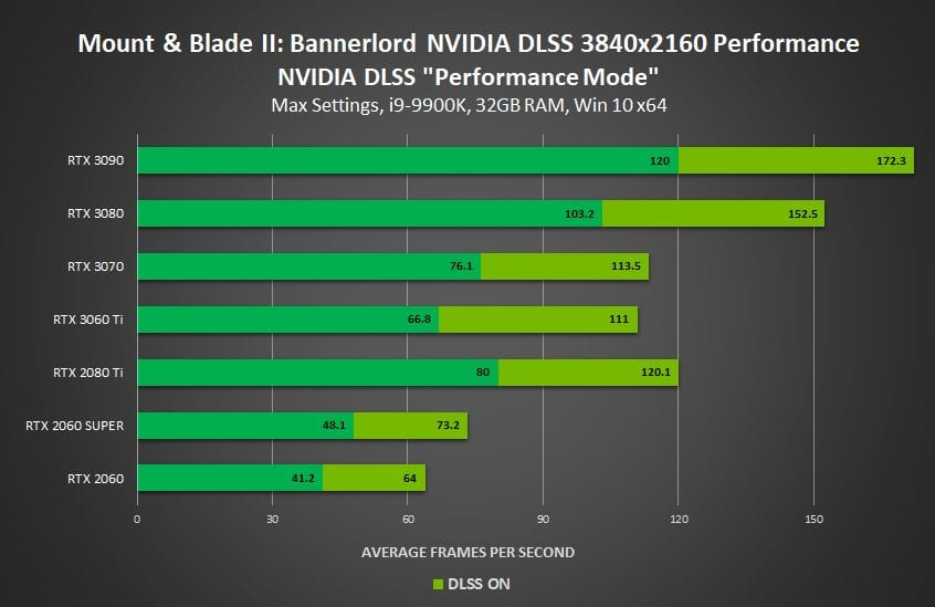 mount-and-blade-ii-bannerlord-nvidia-dlss