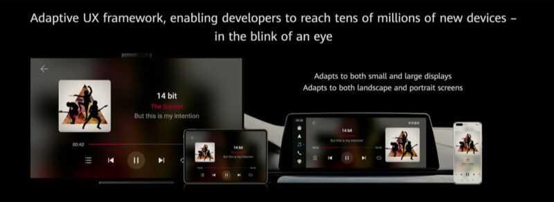 Huawei grandit avec Harmony OS: 100 millions d'appareils en 2021