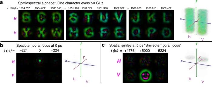 Les physiciens parviennent a faire revenir les ondes lumineuses visibles