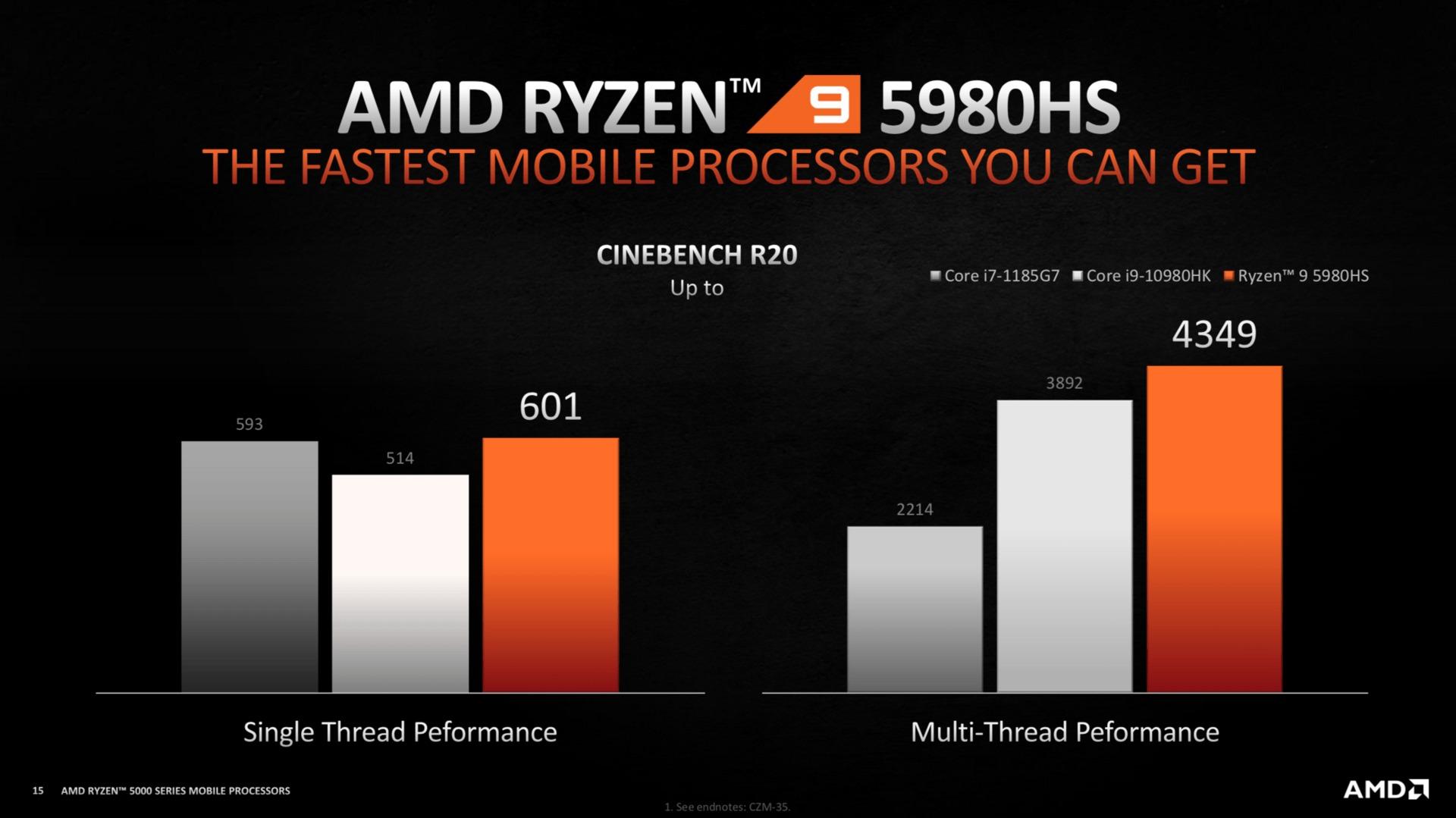 AMD Ryzen 9 5980HS vs Core i9-10980HK en mono et multi-thread