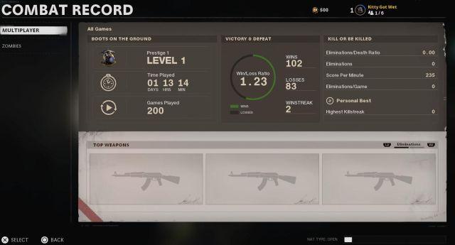 Call of Duty: Le joueur de Black Ops Cold War atteint le Prestige sans tuer personne