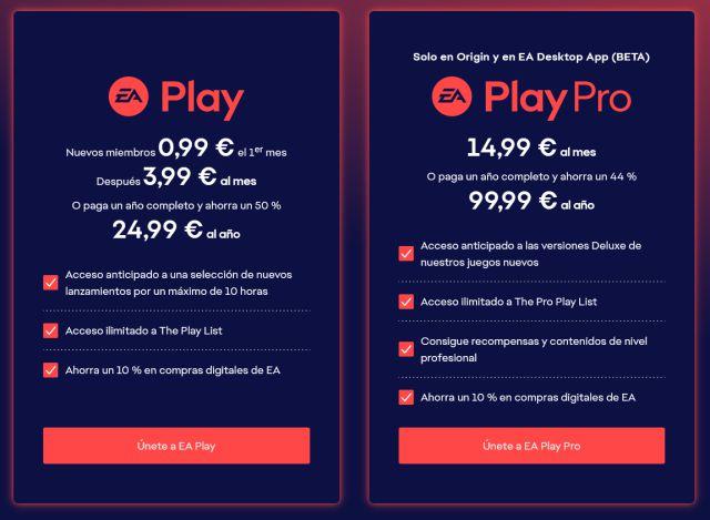 EA Play, offre