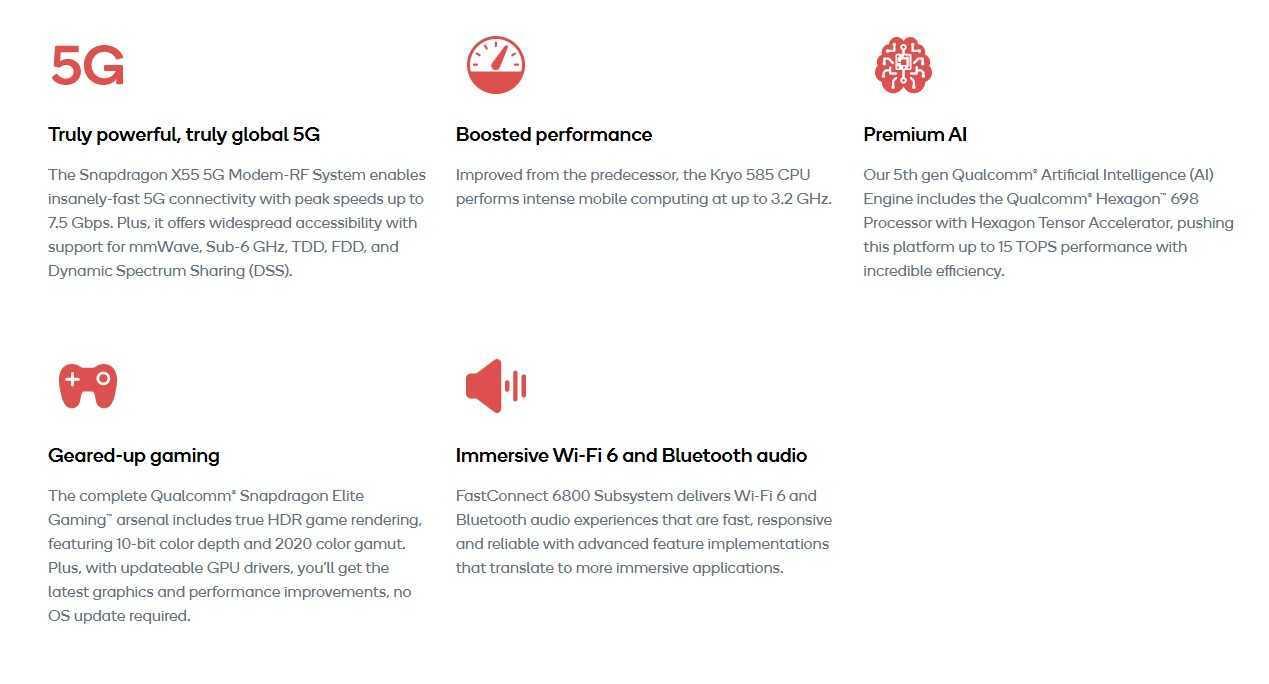 Nouveau Snapdragon 870 5G: quel désordre de processeurs pour le haut de gamme
