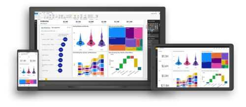 Les solutions Microsoft Analytics et Power BI mènent les données Gartner