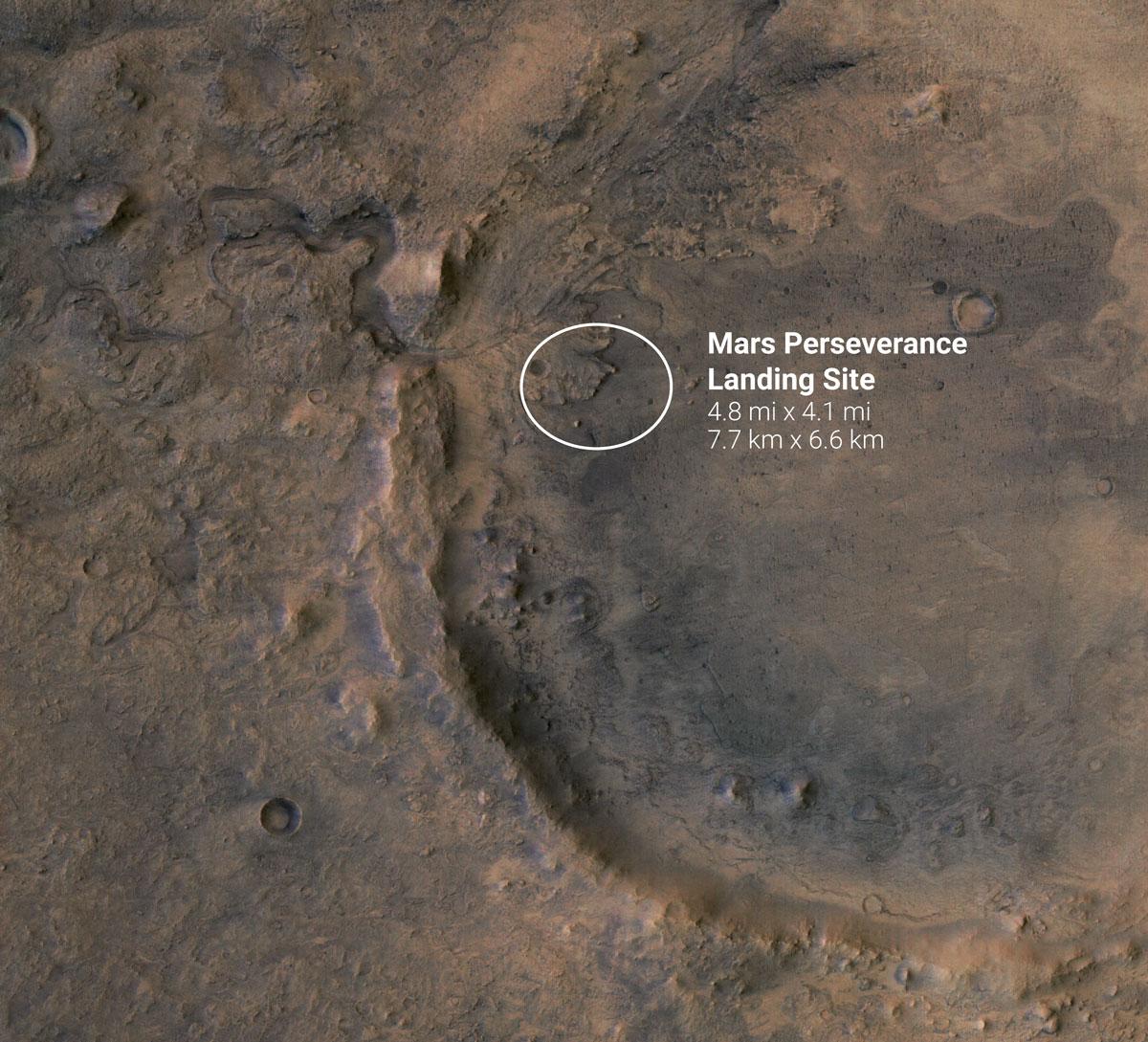 Le cercle blanc près du centre de cette image de Mars représente l'endroit où le Perseverance Rover de la NASA doit atterrir le 18 février 2021.