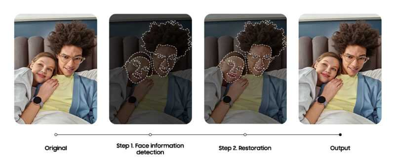Le mode portrait de Samsung est fou: voici comment cela fonctionne