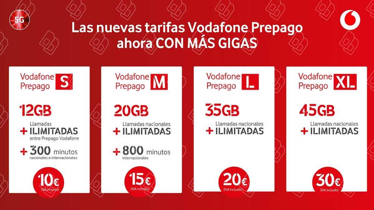 Tarifs prépayés Vodafone