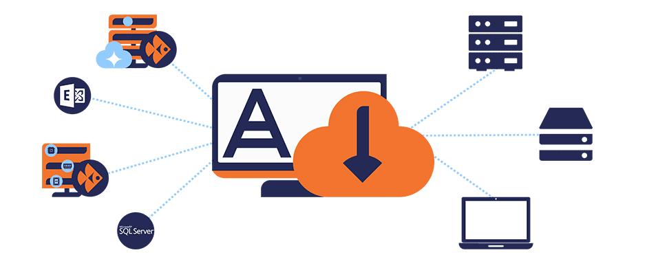Acronis Cyber Backup By Ikoula