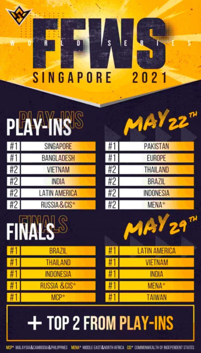 Free Fire World Series: Singapour aura lieu en mai 2021 avec 2 millions de dollars en prix