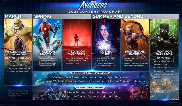 Spider-Man est retardé dans Marvel's Avengers et arrivera à partir de l'été 2021