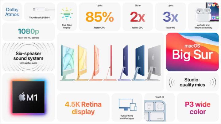 1618941067 938 iMac une renovation coloree de lun des meilleurs ordinateurs dApple