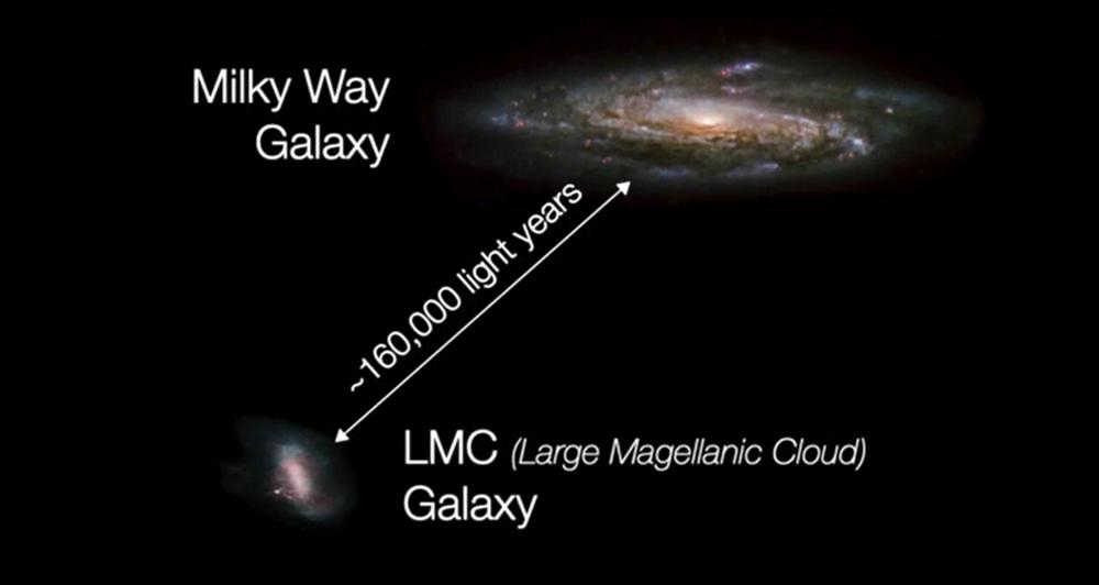 nouvelle carte de la voie lactée