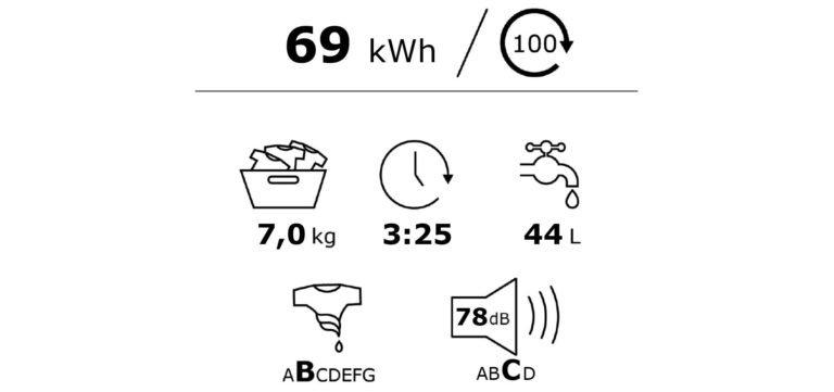 Nouvelle etiquette energetique loin de la consommation reelle
