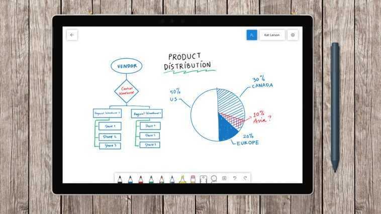 Whiteboard lance de nouveaux contrôles de Fluent Design
