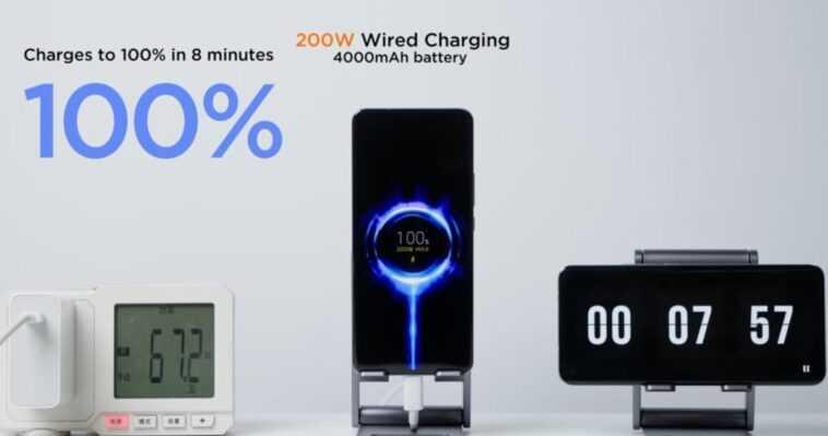Xiaomi montre comment fonctionne sa charge de 200 W: de 0 à 100% en seulement 8 minutes