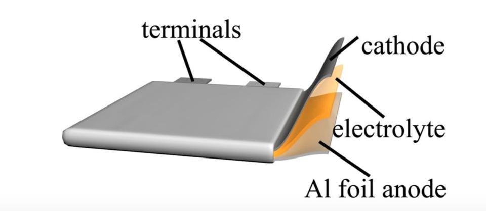 L'image montre le dessin de la composition de la batterie aluminium-ion, créée par GMG à l'Université du Queensland