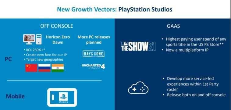 La version PC d'Uncharted 4 confirmée par Sony pourrait être révélée plus tard dans la journée