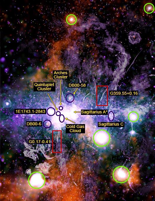 Centre de la Voie lactée