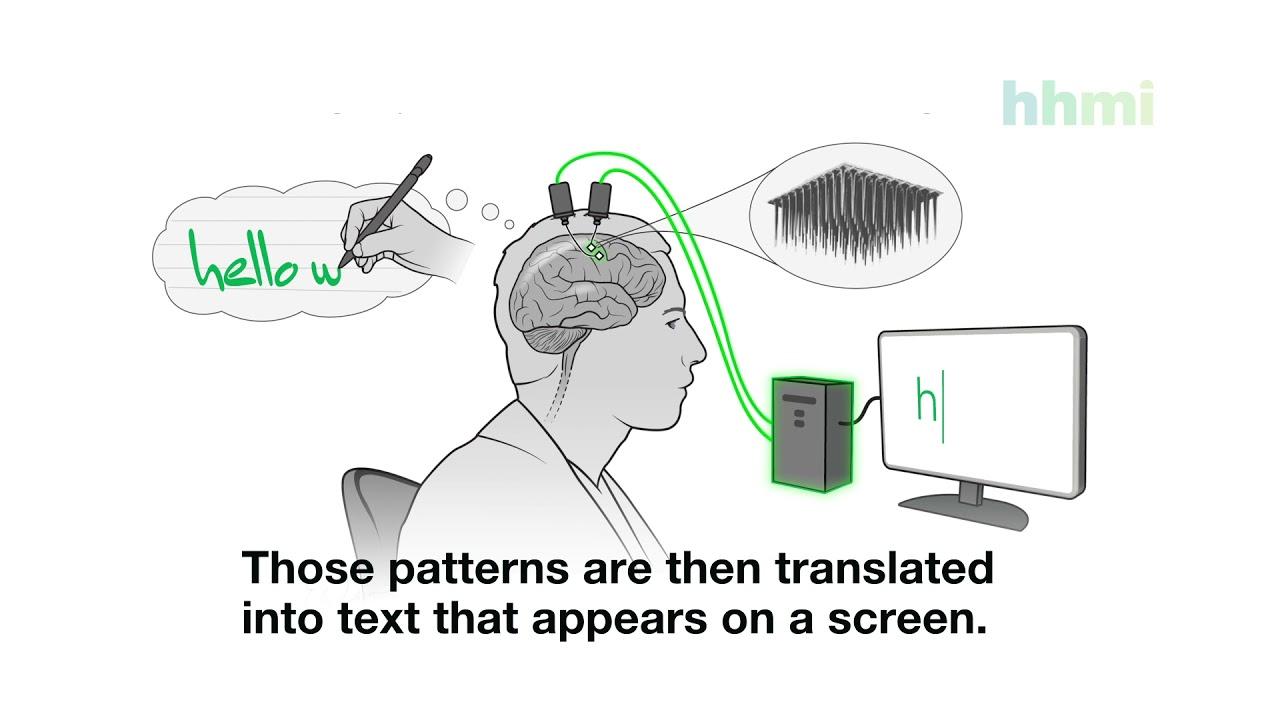 Interface de saisie cerveau-ordinateur
