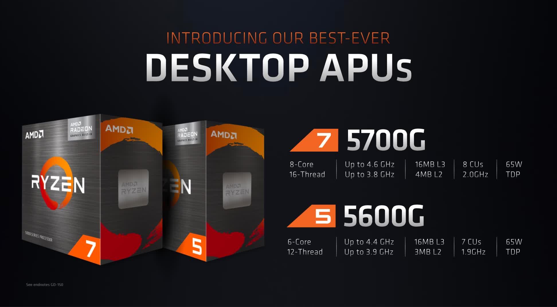 1622529911 122 AMD au Computex 2021 FSR contre DLSS APU Ryzen 5000