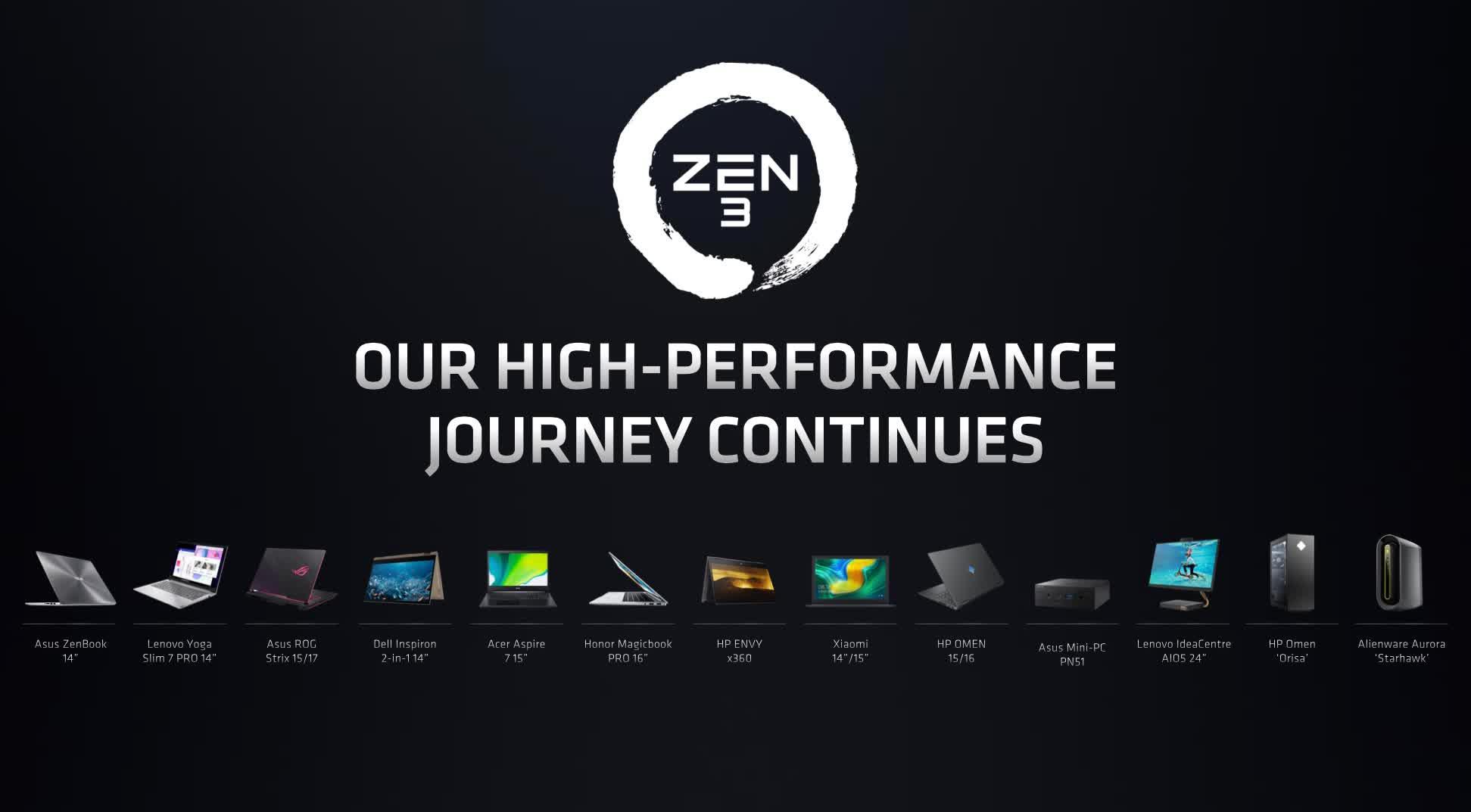 1622529911 778 AMD au Computex 2021 FSR contre DLSS APU Ryzen 5000