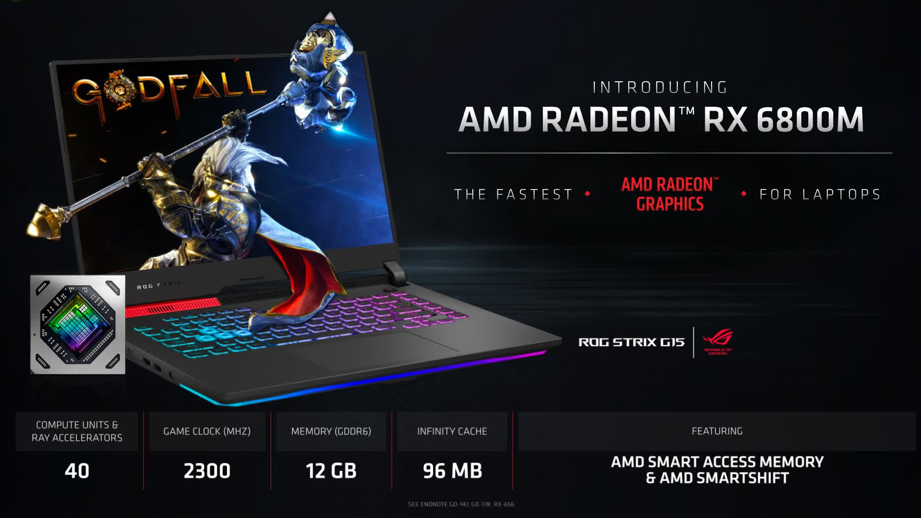 1622529912 353 AMD au Computex 2021 FSR contre DLSS APU Ryzen 5000