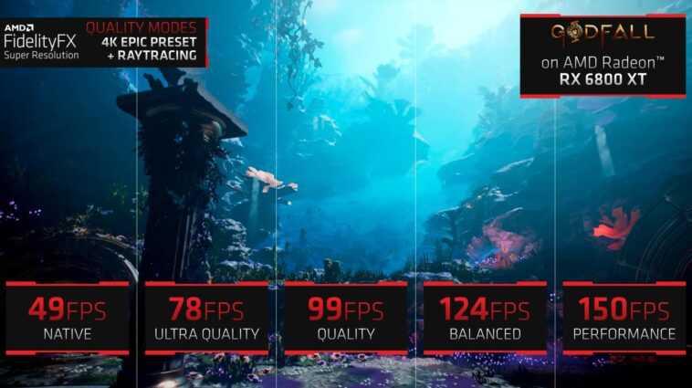 AMD at Computex 2021: FSR vs. DLSS, Ryzen 5000 APUs, and Radeon RX 6000M GPUs