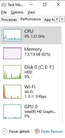 Capture d'écran des graphiques redimensionnés dans le Gestionnaire des tâches de Windows 10