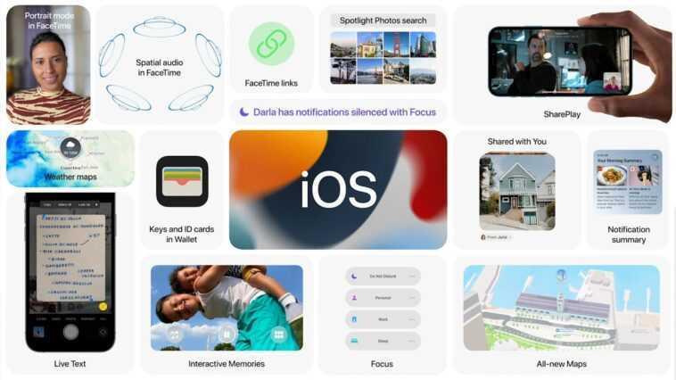 Apple a annoncé iOS 15 - ce qu'il y a dans la prochaine mise à jour de votre iPhone
