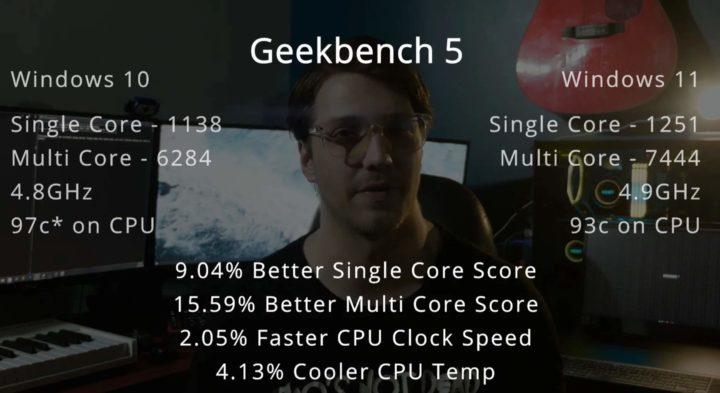 Lequel est le plus rapide ? Windows 11 ou Windows 10 ! Voir la vidéo