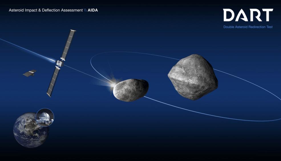 Image d'illustration de la mission AIDA-DART
