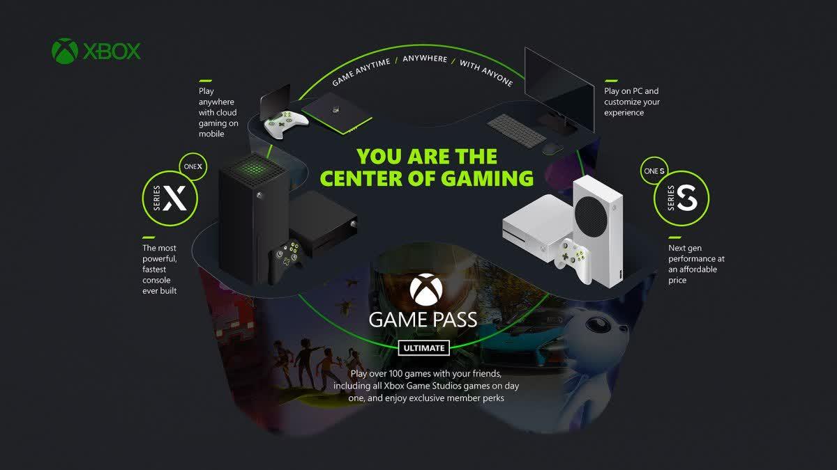Microsoft etend le Xbox Game Pass aux televiseurs via du