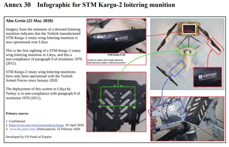 Un drone autonome attaque des soldats en Libye