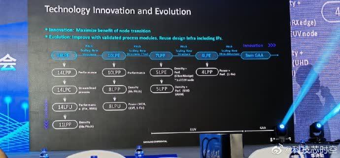1626030752 11 Le processus 3 nm de Samsung pourrait arriver lannee prochaine