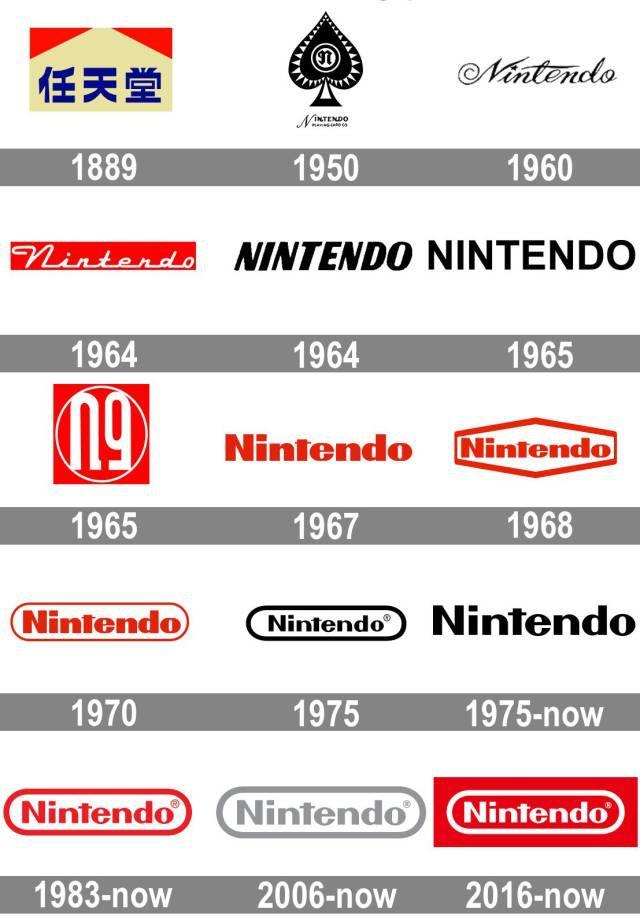 Pourquoi Nintendo s'appelle-t-il ainsi ?