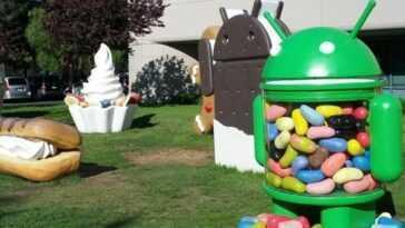 Révélé Le Nom Supposé D'android 13 Dessert (ou Android T)