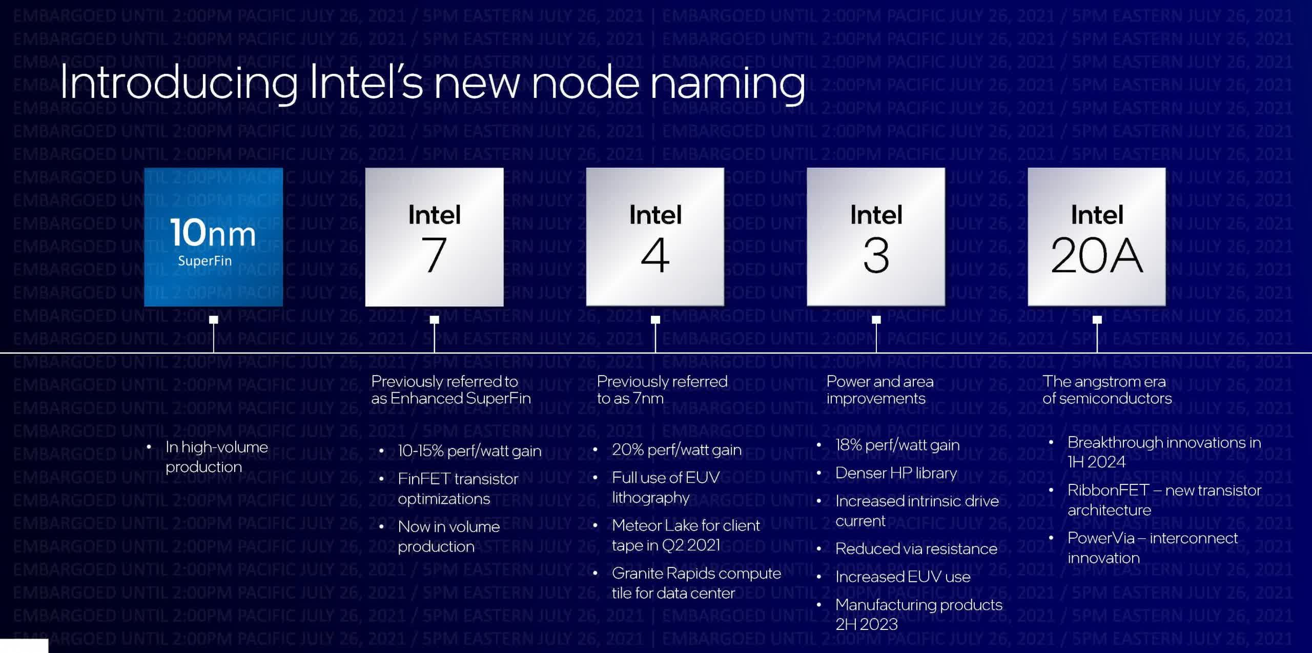 Intel fabriquera des puces pour Qualcomm alors quil cherche a