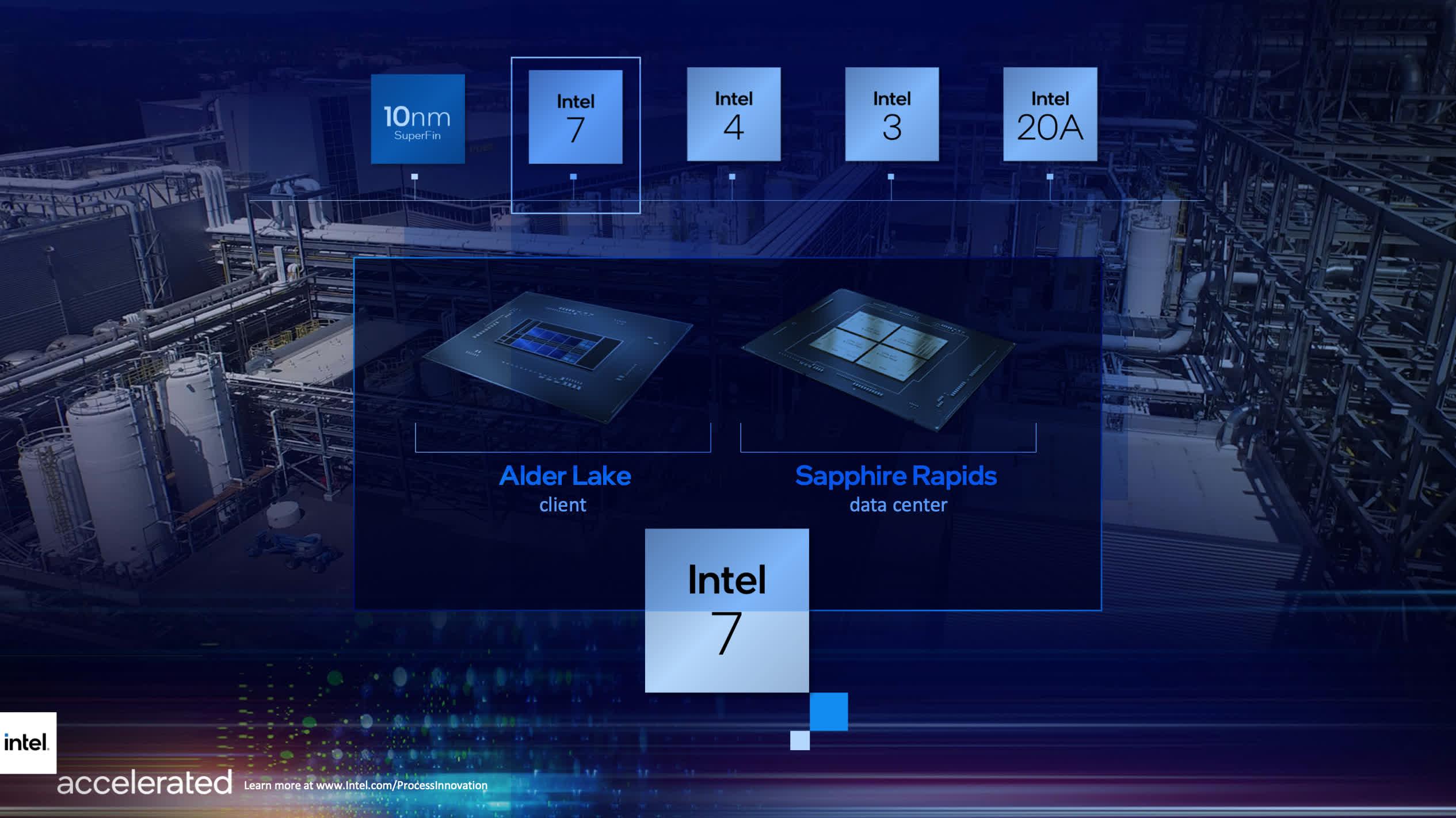 Il primo Intel