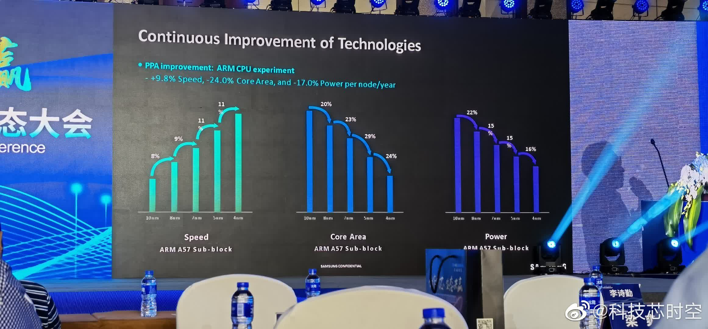 Le processus 3 nm de Samsung pourrait arriver lannee prochaine