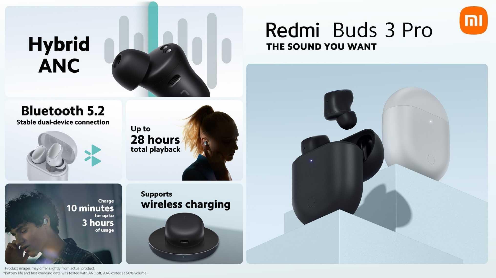 Redmi Airdots 3 Pro Specification Carateristique