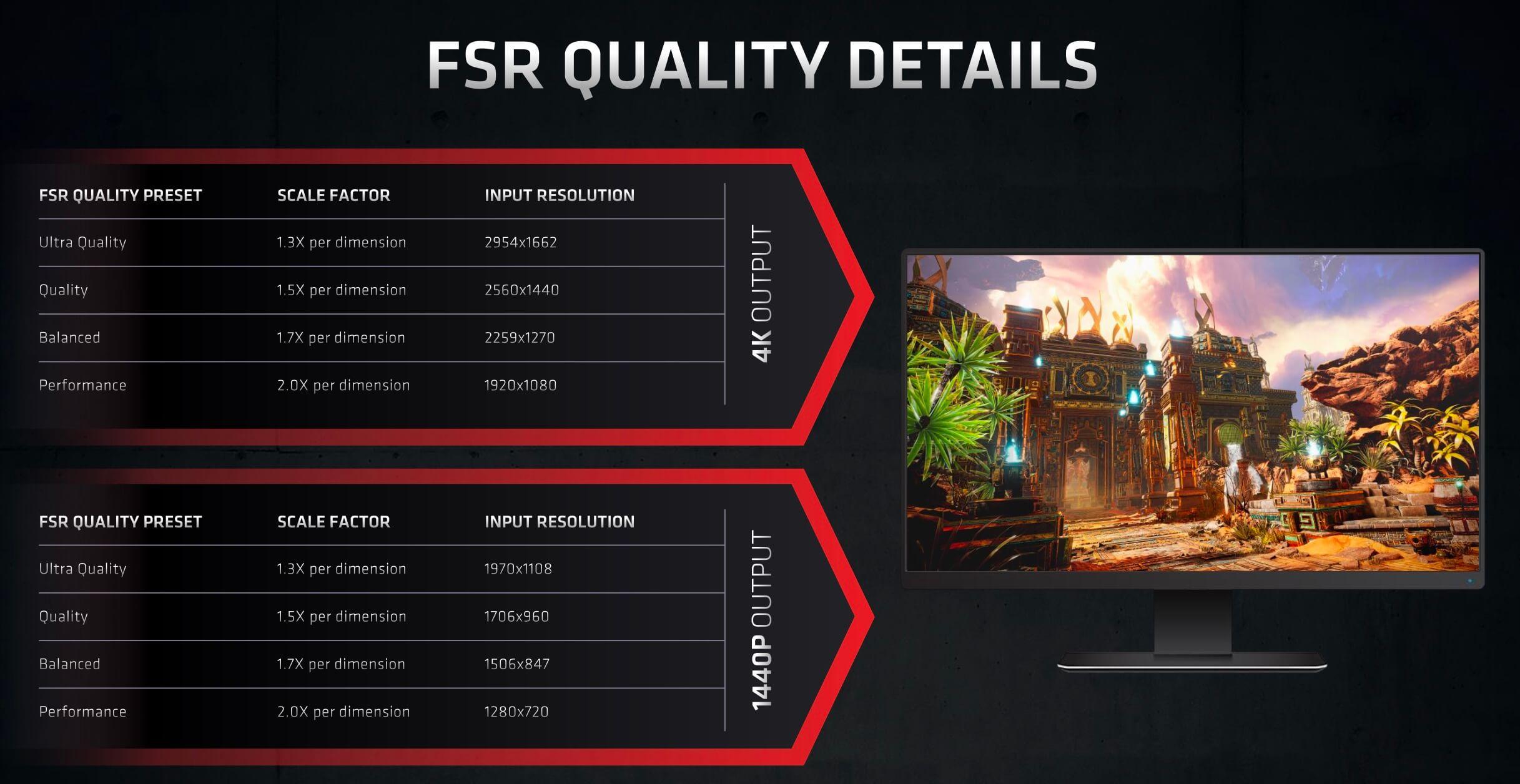 Un mode Ultra Quality arrive sur le DLSS 20 de