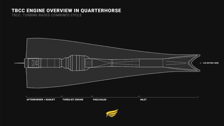 1628626145 216 LUS Air Force finance des tests pour creer lavion hypersonique