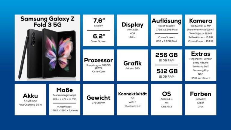 1628719927 727 Ces smartphones pliables sont lavenir de Samsung