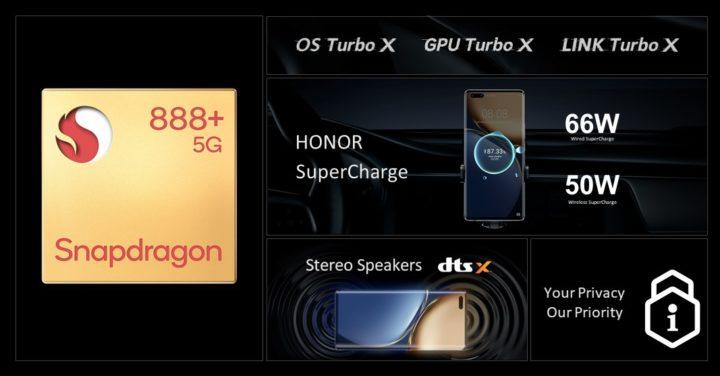 1628788686 866 Lere post Huawei Honor lance la nouvelle serie de smartphones