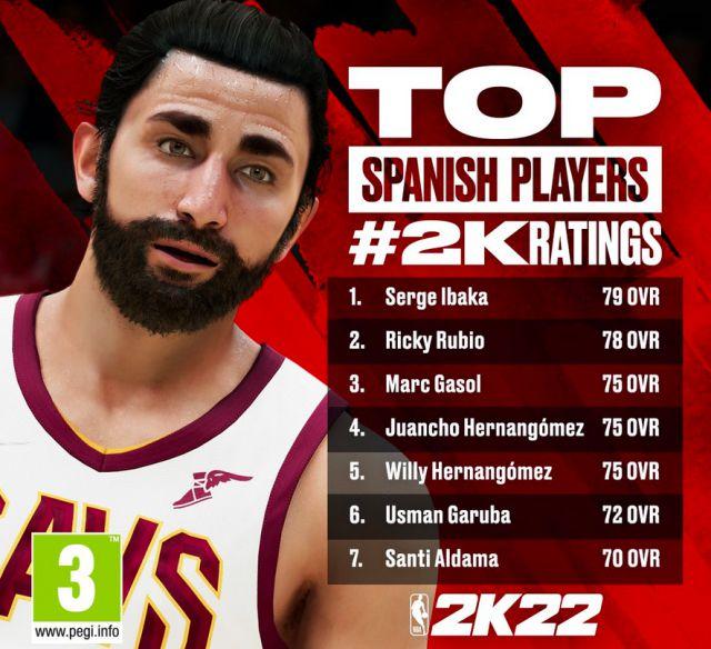 Notations de valorisation espagnoles NBA 2K22